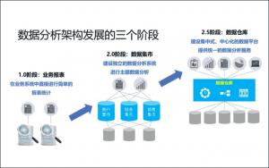 MPP-data-analysis-architecture