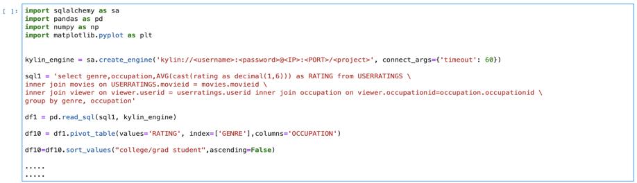 Additional Apache Kylin Python SQL Code