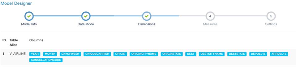 Data Model Creation Process