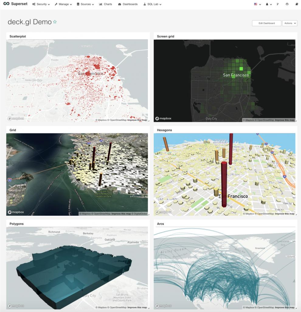 Superset Visualizations Interface Part 2