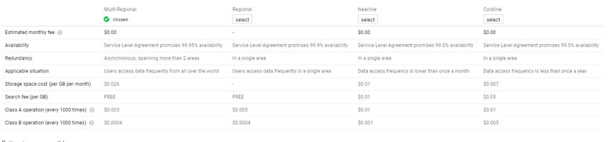 Kyligence Data Storage Types